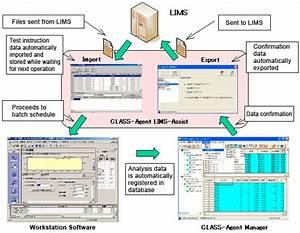 CLASS-Agent Network-compatible Analysis Data Management ...