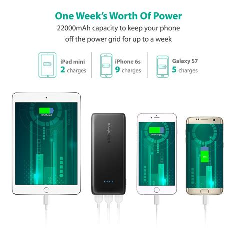 Anker Vs Ravpower by Anker Vs Ravpower Powerbank Which Is Better And What S