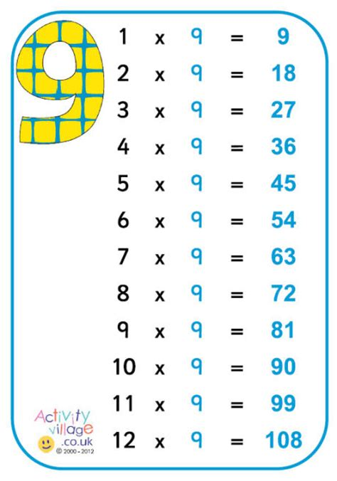9 times table poster