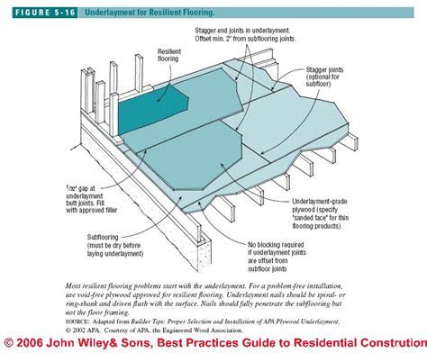 guide to installing resilient flooring vinyl tile sheet vinyl cork floors