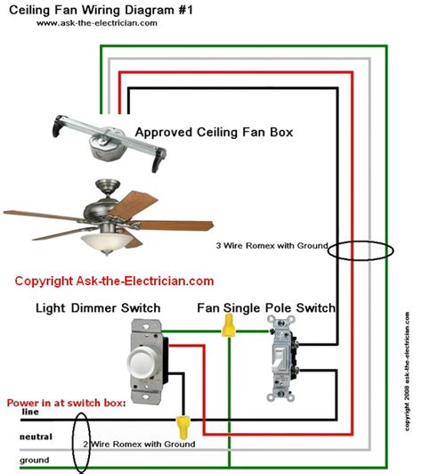 ceiling fan wiring diagram 1 electrical circuitry
