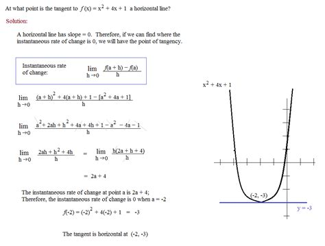 Math Plane  Definition Of Instantaneous Rate Of Change