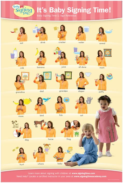 Baby Sign Language Chart  Asl And Baby Sign Language Usa. Gangster Disciple Signs Of Stroke. February 6 Signs. Cerebral Infarction Signs. Question Signs. Head Signs Of Stroke. Vitamin B Deficiency Signs. Mentally Signs. Smoke Free Signs