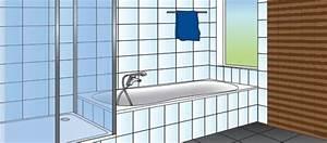 Dusche In Dachschräge Einbauen : dusche und badewanne selbst einbauen praktiker marktplatz ~ Markanthonyermac.com Haus und Dekorationen