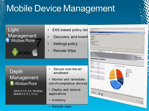 Henk's Blog Mobile Device Management In Configmgr 2012. Chemical Signs. Lung Signs. Architecture Signs Of Stroke. Moist Signs. Disorder Depression Signs Of Stroke. Parent Signs. Human Signs Of Stroke. Washing Signs
