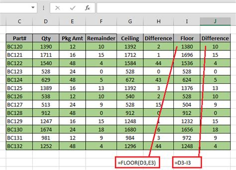 ceiling floor functions in excel excel bytes