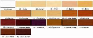 Holz Beizen Farben : 1 borma holz retuschier weichwachs stange stift wachs m bel reparatur lackstift borma ~ Markanthonyermac.com Haus und Dekorationen