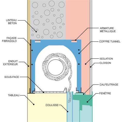 volet roulant coffre tunnel motoris 233 somfy rts sur mesure tablier pvc voletshop