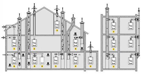 Schouw Gashaard Diameter by Schouw Cv Ketel Shop