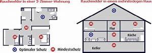 Rauchmelder Und Zigarettenqualm : rauchmelder wie viele und wo ~ Markanthonyermac.com Haus und Dekorationen