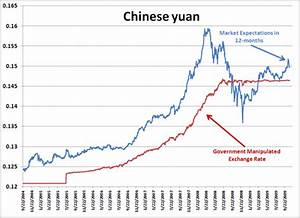 China Currency Manipulation | Speaking of Precision Blog