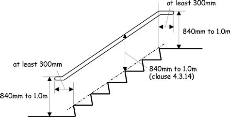 132m Handrail Height Stair Tower 0850m X 1800m Plant