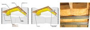 comment isoler un plancher en bois par le plafond bricobistro