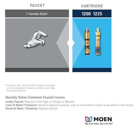 Home Depot Moen Bathroom Faucet Cartridge by Moen Single Handle Replacement Cartridge 1225 The Home Depot