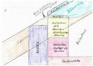 Dachausbau Kosten Erfahrung : zwischensparrend mmung ohne unterspannbahn aufma vom dachstuhl dachd mmung mit oder ohne ~ Markanthonyermac.com Haus und Dekorationen