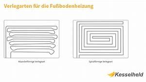 Laminat Verlegen Bei Fußbodenheizung : fu bodenheizung verlegen strom wassergef hrt kesselheld ~ Markanthonyermac.com Haus und Dekorationen