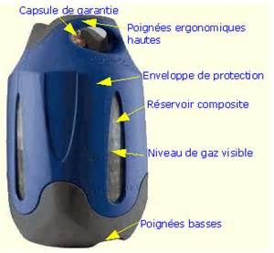 prix bouteille de gaz butane bouteille gaz butane sur enperdresonlapin