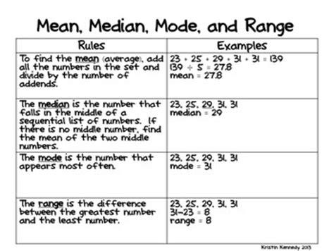 median mode range freebie by kristin kennedy tpt