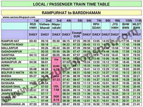 Local / Passenger Train Time Table Barddhaman To Rampurhat & Rampurhat To Barddhaman Hockey World Cup 2018 Schedule Time Table Home Depot Opens In A Research Proposal All German Football League Full Hours For Group 2 Exam Malta To Gozo Ferry Timetable Fifa