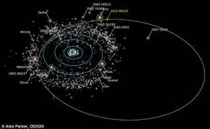 Astronomers find tiny new dwarf planet on edge of our ...