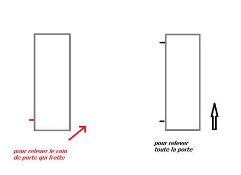 racourcir la hauteur d une porte