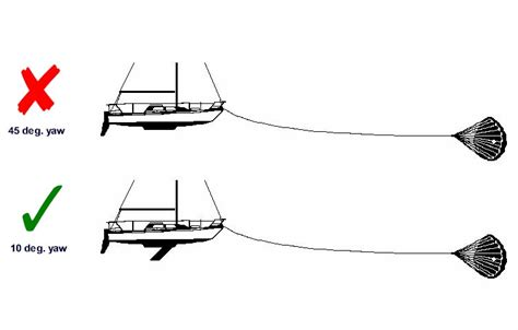 Catamaran Keel Vs Daggerboard by Types Of Keels Pictures To Pin On Pinterest Pinsdaddy