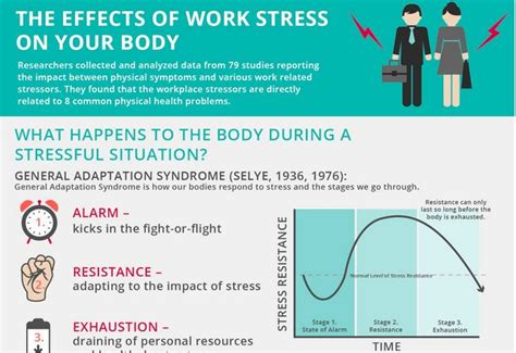 Workplace Stress Charts  Workplace Stress. Meat Signs. Trait Signs. Arsenic Poisoning Signs. Football Signs. Free Printable Signs Of Stroke. Resolved Roblem Signs. Libra Libra Signs. Smiling Signs