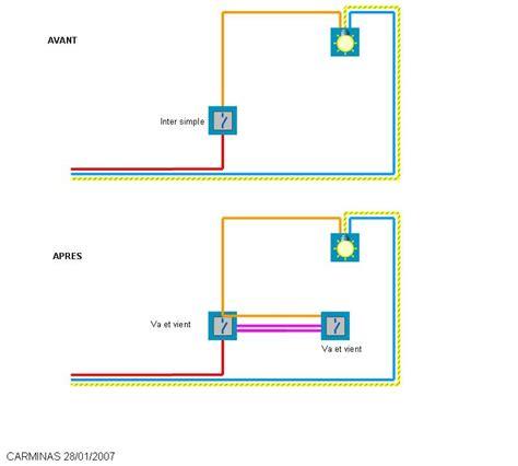 questions raccordement 233 lectrique remplacer des interrupteurs