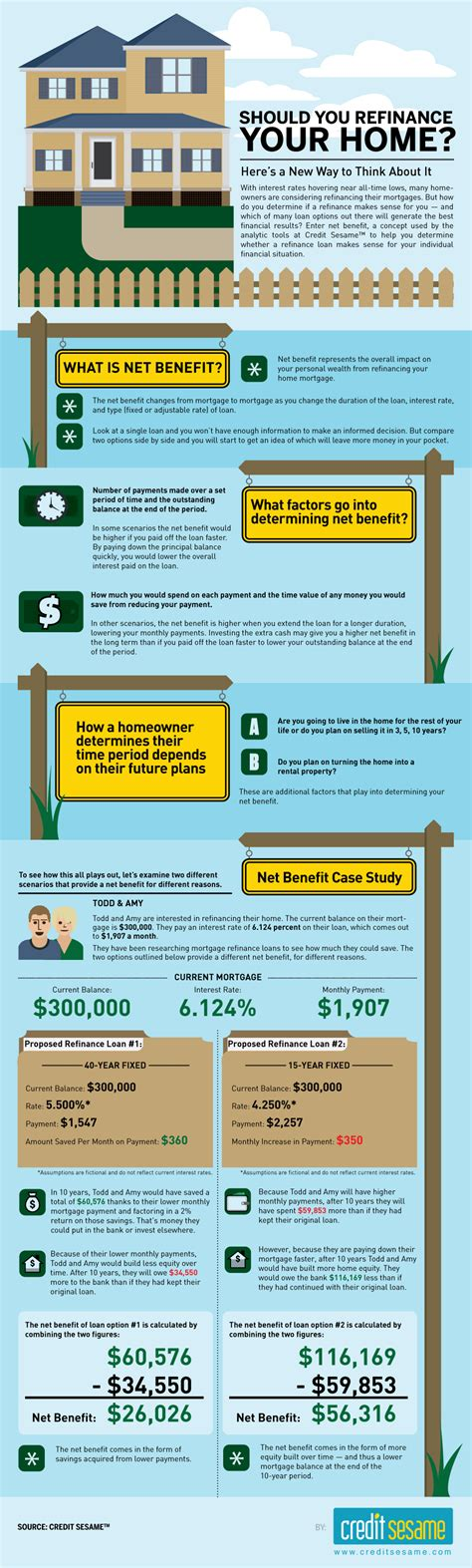 How To Refinance A Line Of Credit To A Fixed Mortgage  A. Lubbock Cable Providers Bail Bonds Greeley Co. What Is Network Diagram Terry Crews Old Spice. American Creativity Academy Dc Ground Fault. Smart Notebook Teacher Resources. Cash For Settlement Payment Vpn Service Mac. What Are Private Equity Funds. Granger Insurance Company Aaa Muffler Garland. What Should I Ask When Buying A Used Car
