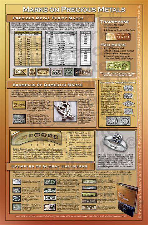 Kitchen Sink Makers by Encyclopedia Of Silver Marks Hallmarks And Makers Marks