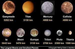 Jovian vs. Terrestrial Planets