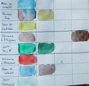 4 couleurs aquarelle couleurs papier pinceaux masmoulin s est jet 233 224 l eau presque