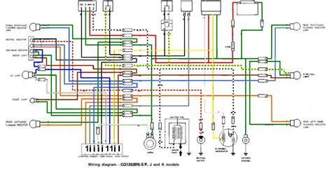 honda cg 125 wiring diagram alfa romeo 147 wiring diagram johnywheels