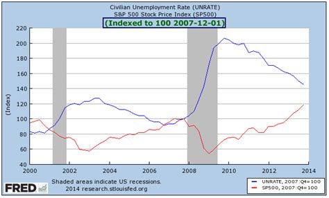 risk laboratory ophir gottlieb is the us in a absolutely definitive charts that will
