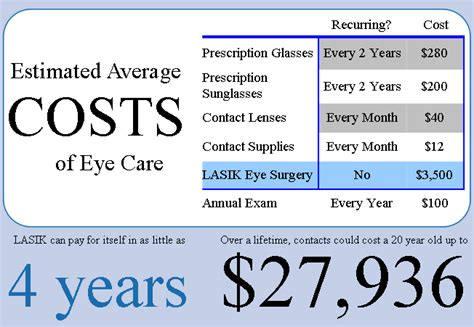Affordability  Cs Lasik Institute  2020 Colorado Springs. Non Deductible Traditional Ira. Best Security App For Iphone Nice Ass Cars. African Ground Squirrel Woods Heating And Oil. Laser Eye Surgery Price Comparison