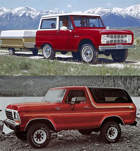 2020 Ford Bronco Review, Design, Release Date, Price And