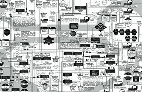 bureau d etudes v2 lab for the unstable media