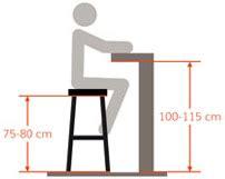 tabouret de bar quelle hauteur