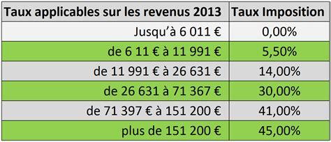 le calcul de l imp 244 t sur le revenu
