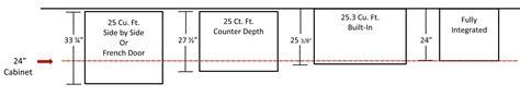 cabinet depth refrigerator dimensions manicinthecity
