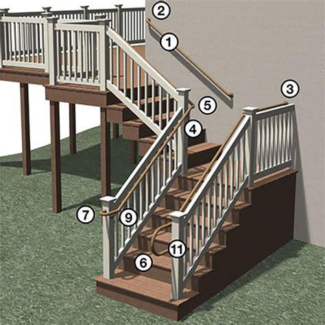 trex ada compliant handrail wimsatt building materials