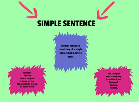 simple sentence with exles hold