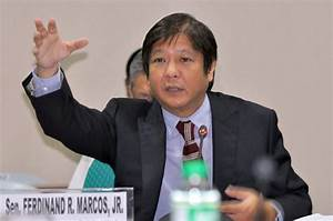 Marcos files resolution calling for Senate probe of ...