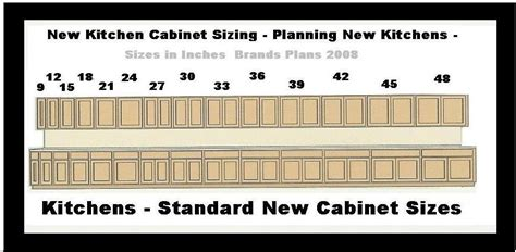 Kitchen Cabinet Sizes Wall Rustic Kitchen Photos Counter Stools Contemporary Faucet Yellow Walls Island Ideas Cabinets Diy White Kitchens Pictures Of Small Galley