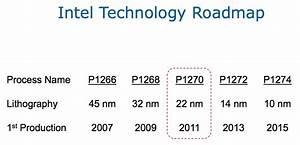 Intel CPU Roadmap 2011-12 Revealed