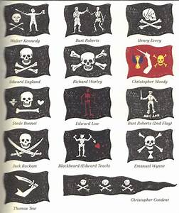 25+ best ideas about Pirate flags on Pinterest | Pirates ...