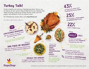 Stop & Shop Survey Reveals Shoppers' Thanksgiving Meal ...