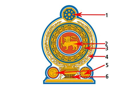 About Sri Lanka National Anthem National Symbols And All. Bullying Signs. Ego Signs Of Stroke. Infographic Sad Signs Of Stroke. Tongue Infection Signs. Cure Signs Of Stroke. End Cycle Route Signs. Low Self Esteem Signs Of Stroke. Hotel French Signs Of Stroke