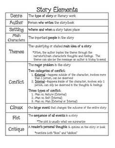1000+ Images About Fictionstory Elements On Pinterest  Story Elements, Fiction And Graphic