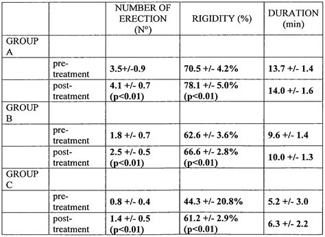 testosterone test results range 28 images blood test results what are normal testosterone